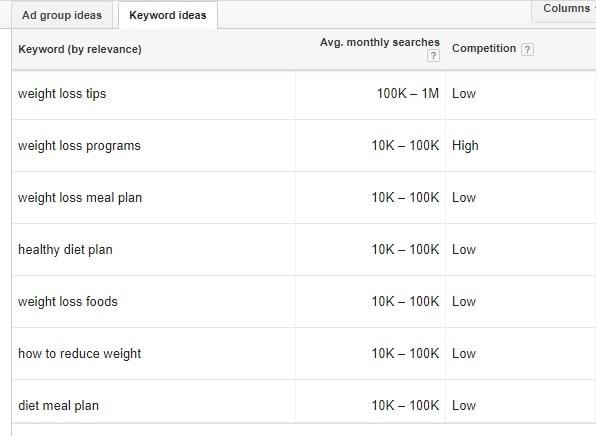 Résultats de mots clés Google qui montrent aux affiliés clickbank comment trouver des mots clés pertinents pour les produits clickbank